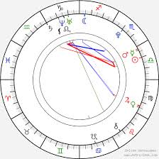 Diego Dominguez Llort Birth Chart Horoscope Date Of Birth