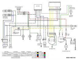 honda wire diagram schema wiring diagram 1000 hp honda odyssey 2016 odyssey 1000 wiring diagram
