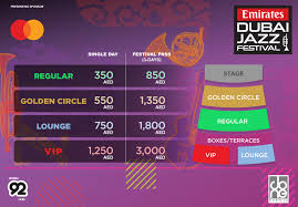 Jazz In The Gardens 2018 Seating Chart Dubai Jazz Festival
