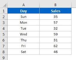 Disk Pie Chart 2 Pk An Excel Expert