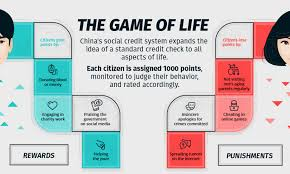The Game Of Life Visualizing Chinas Social Credit System
