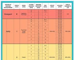 21 Unfolded Leveled Books Chart