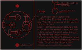 one way light switch diagram luxury wiring a 4 way switch flow