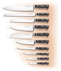 A Review Of The Best Kitchen Knife Sets Kitchen Knives