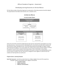 Csu Organizational Chart Guide To Develop Learning Outcomes