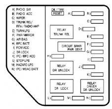 july 2017 page 45 auto genius 2003 oldsmobile alero fuse box location at Alero Engine Compartment Fuse Box
