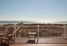 myrtle beach sc waterfront real estate