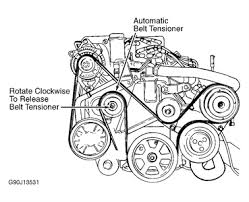 solved we need to replace the serpentine belt on our 1996 fixya 1996 Dodge Caravan Fuse Box Diagram we need to replace the dca5ce0 jpg 1996 dodge grand caravan fuse box diagram