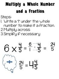 Multiplying Fractions By Whole Numbers Anchor Chart Multiplying Fraction Anchor Charts Worksheets Teaching