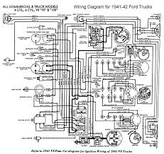 flathead electrical wiring truck jpg flathead electrical wiring diagrams wiring for 1941 to 42 ford trucks