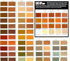 Benjamin Moore Deck Stain Colors Cooksscountry Com