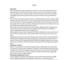 essay writing tips to the crucible essay introduction it also led to many conflicts between the characters in this book because anyone who was against the church was considered a criminal