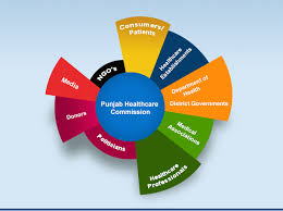 stakeholders in healthcare welcome to punjab healthcare commission