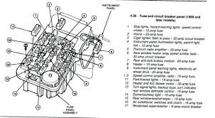 1989 ford f250 fuse box diagram 89 data o wiring inspirational of w medium size of 89 f250 fuse box diagram 1989 ford bronco 2 library of wiring diagrams