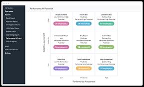 Performance Management System Employee Appraisal Software