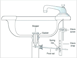 install bath sink drain how to remove a sink drain stopper install bathroom sink replacing drain