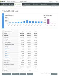 Proffit And Loss How To Read And Understand Your Profit And Loss Liveplan Blog