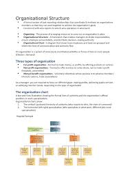 5 Organisational Structure Business And Enterprise 1