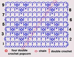 Alphabet Filet Crochet Pattern Crochet Patterns
