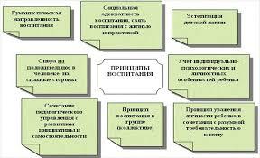 Отчет по производственной практике менеджмент у ип Заказать отчет по практике по менеджменту Купить