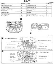 fuse box diagram for 2006 mitsubishi outlander wiring diagram mitsubishi outlander fuse box diagram wiring diagram rows2004 mitsubishi outlander fuse box diagram wiring diagram host