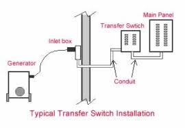 reliance controls 31410crk pro tran transfer switch kit review transfer switch installation