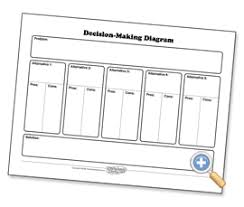 decision making diagram   worksheetworks com
