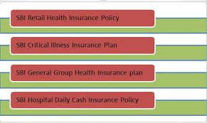 ✔ under sbi general insurance family floater policy, you can get comprehensive protection for your family members under one single policy. All You Need To Know About Sbi Health Insurance