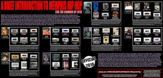 Hip Hop Charts 2018 Memphis Hip Hop Guide Chart New 2018 Memphisrap