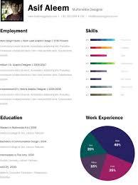 Pin Oleh Jobresume Di Resume Career Termplate Free Pinterest