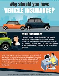 bajaj allianz car insurance or renew your car motor insurance policy and