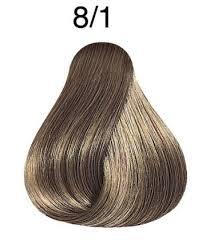 Professional Permanent Hair Color