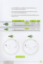 Essilor Computer Lens Fitting Chart Essilor Computer Lens Charts Related Keywords Suggestions