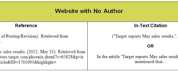 Apa Cite For Website No Author Goldwisnigs65
