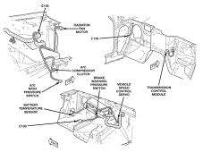 jeep cherokee xj wiring diagram cable harness and routing  jeep cherokee xj wiring electrical system cable harness and routing