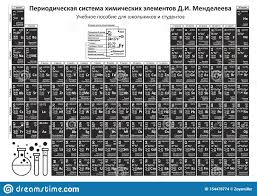 Chemical Elements Chart Periodic Table Elements Vector Chemistry Chart Stock Vector