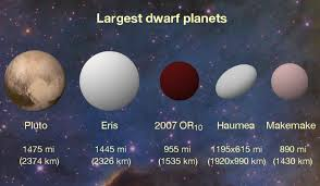 Planet Diameter Chart Meet 2007 Or10 The Largest Dwarf Planet In Our Solar System