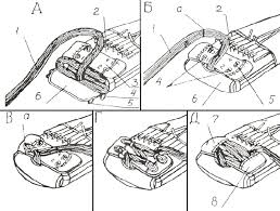 Третий этап укладки парашюта Д-10 - Aviatus