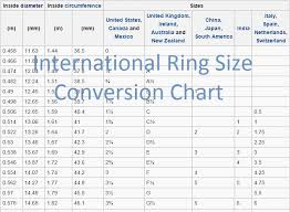 Us Size Chart To China International Ring Size Conversion Chart Kuberbox