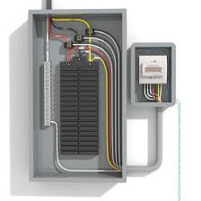 200 amp meter box wiring diagram ewiring meter base wiring diagram all about milbank 200 amp ringless single phase 120 240 meter socket outside breaker box nilza net