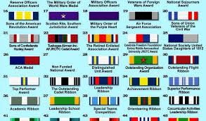 Af Medals And Ribbons Chart Air Force Awards And Decorations Beautiful Air Force Medals