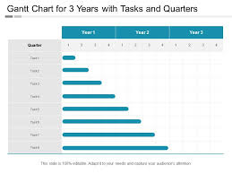 Gantt Chart For 3 Years With Tasks And Quarters Templates