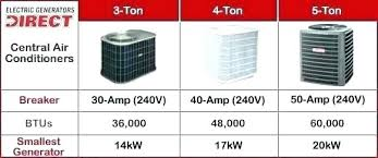 Central Air Conditioner Size Calculator Buzim Info