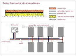 fine underfloor heating wiring diagram sufficiently powerful to Wiring Diagram Underfloor Heating modren underfloor heating wiring diagram underfloor heating wiring diagrams diagram to wiring diagram underfloor heating