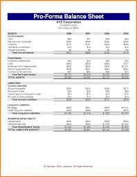 sample pro forma financial statements case statement  10 sample pro forma financial statements