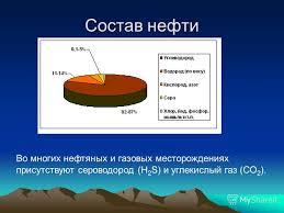 Презентация на тему Основы нефегазопромыслового дела Содержание  6 Состав нефти Во многих нефтяных и газовых месторождениях присутствуют сероводород h 2 s и углекислый газ СО 2