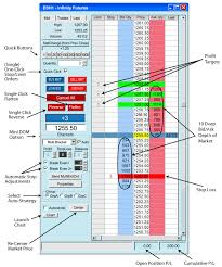 Futures Trading Charts Futures Trading Simulator Traders Log