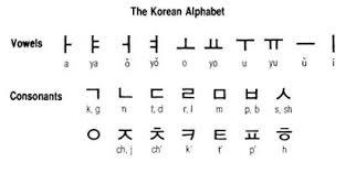 "However, korean alphabet is relevant with the pronunciation of written words. The Write Way To Learn Hangul ̄œìš¸ë""œë¦¼"
