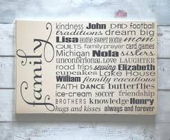 personalized wall art with names cusm personalised wall art names on personalized wall art names with personalized wall art with names cusm personalised wall art names