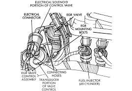 4 7 liter dodge engine diagram 4 7 automotive wiring diagrams description 21l0sco liter dodge engine diagram